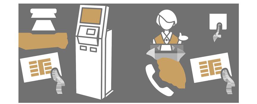 ICカード発券機受付スタイル(無人受付)のイメージ